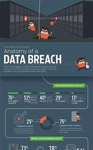 Duo Data Breach Report 2013