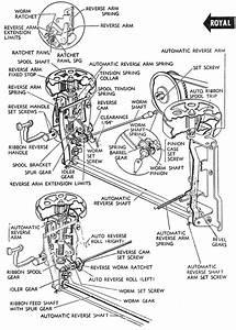 Ford Taurus Repair Manual Pdf