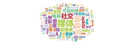 siege social simply market the social media platform to for china in 2016