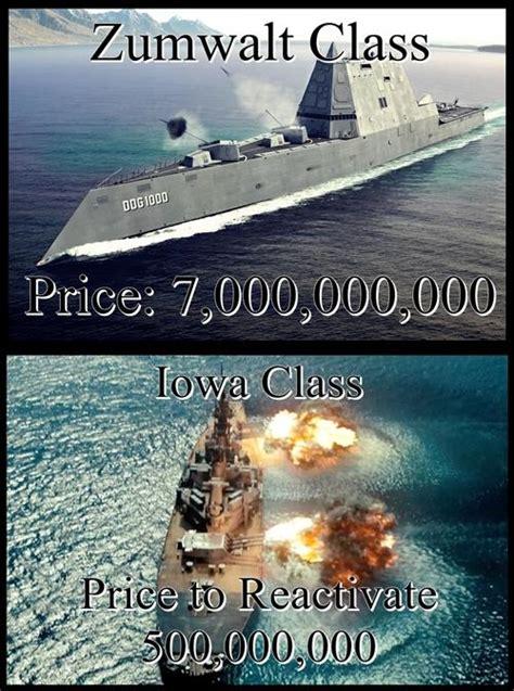 thinking  topic world  warships