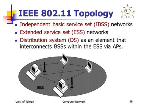 special topics on wireless ad hoc networks ppt