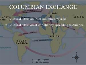 Chap. 12 vocab ... Cultural Diffusion