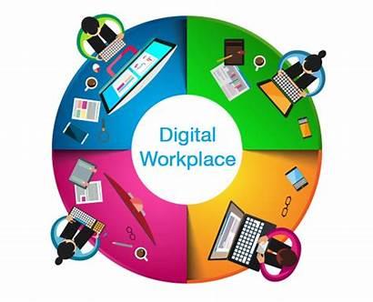 Workplace Digital Collaboration Intranet Workspace Modern Enterprise