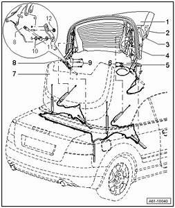 Audi Workshop Manuals  U0026gt  A4 Cabriolet Mk2  U0026gt  Body  U0026gt  General Body Repairs  Exterior  U0026gt  Convertible