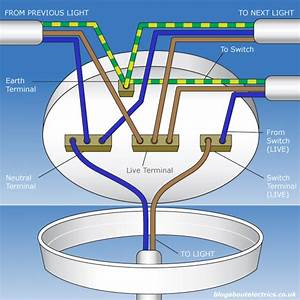 Loop in ceiling rose identification moneysavingexpert forums