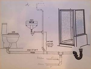 bathroom plumbing diagram notary letter With bathroom water pipe layout