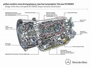 Mercedes Benz Transmission Diagram