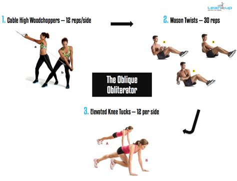 Captains Chair Exercise Benefits by 32 10 Exercises For Flat Absrivertea Workouts Side