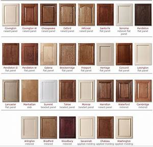 Kitchen cabinets color selection cabinet colors choices for Kitchen cabinet trends 2018 combined with free printable sticker charts