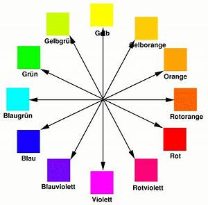 Kontrastfarbe Zu Blau : komplement r kontrast ~ Frokenaadalensverden.com Haus und Dekorationen
