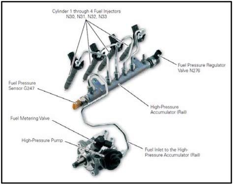 Citroen Fuel Pressure Diagram by P0193 Fuel Rail Pressure Frp Sensor High Input