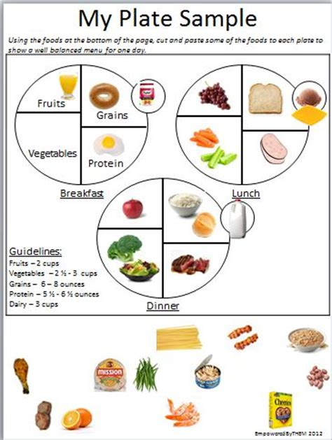 MyPlate Cut and Paste Activity