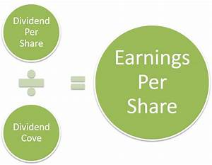 Financial ratios and investment - Knowledge Grab