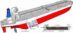 Schematic Diagram Of Oil Tanker