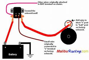 Remote Starter Solenoid Instructions