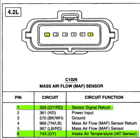 6 Pin To 4 Pin Wiring Diagram by Ford 4 Pin 6 Pin Square Maf Connector Pigtail T I