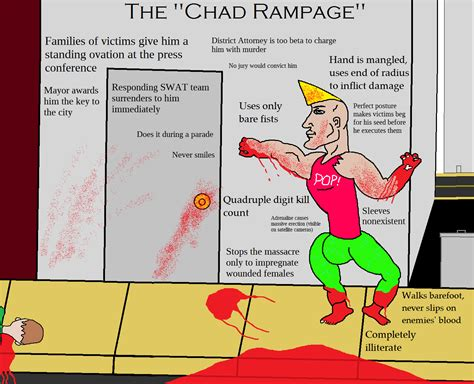 Chad Memes - the chad rage virgin walk know your meme