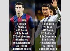 Leo Messi es el mejor amigo del gol Deportes Taringa!