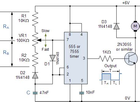 pulse width modulation used for motor
