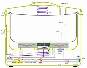 Wiring Diagram Rice Cooker