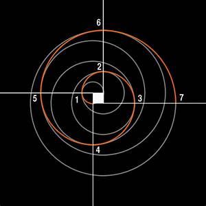 Compas D Or : suite de fibonacci graphique pour dessiner des spirales ~ Medecine-chirurgie-esthetiques.com Avis de Voitures