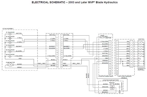 Mvp Western Fisher Unimount Special Control Wiring