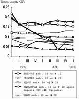 Препараты длительного действия для лечения артериальной гипертензии