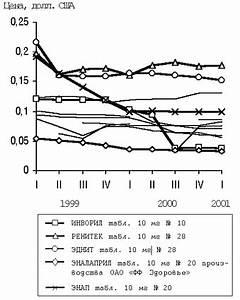 Диуретики при гипертонии и сердечной недостаточности препараты
