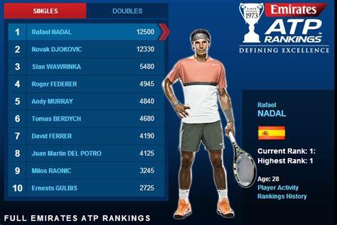 На MyScore.ru есть рейтинг ATP - одиночный и другие рейтинги.
