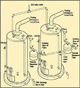 Water Storage Tank  Piping Diagram For Hot Water Storage Tank