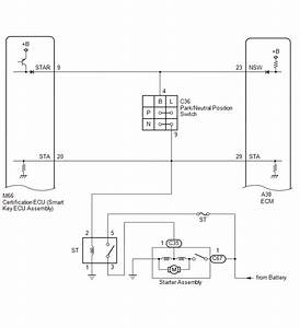 Wiring Diagram Circuit Immobiliser Connect Engine