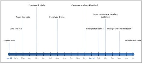create  milestone timeline  excel user friendly