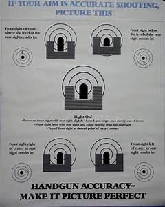 Gun Sight Accuracy Chart