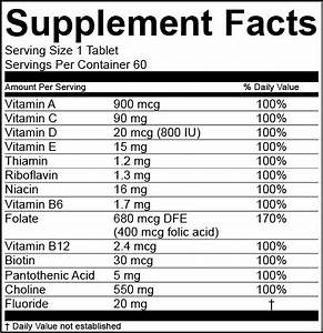 nutrition facts table template - us supplement labeling formats esha research