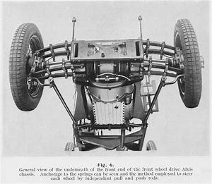Front Wheel Drive Alvis Cars 1925 To 1931