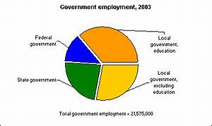 Government employment and the 2001 recession : The ...