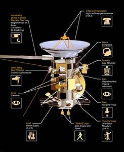 Cassini-Huygens   Admiring the Universe
