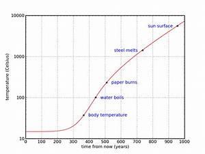 Abweichung In Prozent Berechnen : galaktischer energieverbrauch peak ~ Themetempest.com Abrechnung