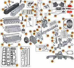 Wiring Diagram For 86 Cj7