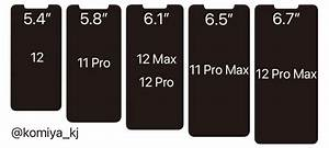 All Iphone 12 Models Notch Display Size Get Compared