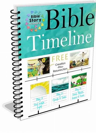 Timeline Bible Cards Biblical Printables Story History