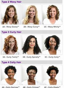 Different Types Of Bangs Chart Type 2 Hair With Pictures And All Here Http Www