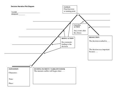 story arc template narrative plot diagram search research board curriculum plot diagram