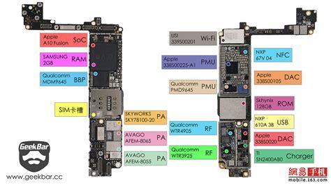 iphone  gb ram