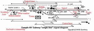 Nycsubway Org  Subway Signals  Single