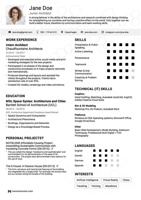 Below you will find two. Gallery of Novorésumé Offers 50% off their Premium Résumé Builder, Ensuring Your CV is On Point - 6