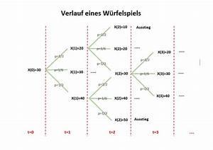 Markov Kette Wahrscheinlichkeit Berechnen : markov kette statistik wiki ratgeber lexikon ~ Themetempest.com Abrechnung