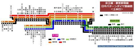 都営 新宿 線 路線 図