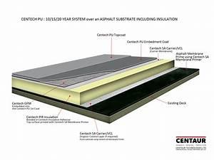 Centaur Technologies Limited