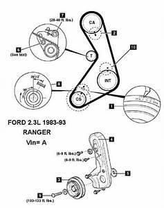 Sistema De Encendido Ford Ranger 1990 2 3l 8 Bujia